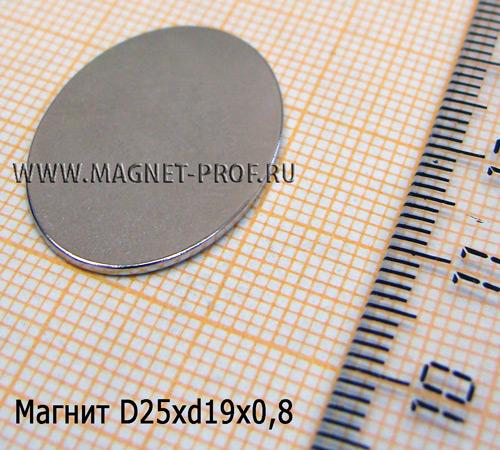Магнит N33 D25xd19x0,8мм.