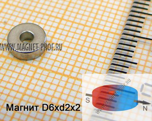 Неодимовый магнит кольцо D6xd2x2 , N33 (диа)