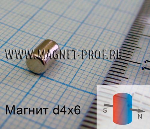 Неодимовый магнит диск D4x6 мм., N33 (диа)