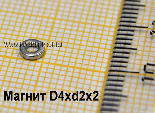 Неодимовый магнит кольцо D4xd2x2 мм., N33