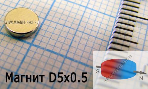 Неодимовый магнит диск D5x0,5 мм, N33 (диа)