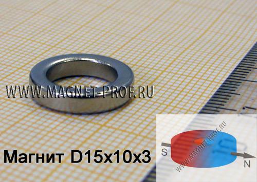 Неодимовый магнит кольцо  D15xd10x3 , N33(диа)