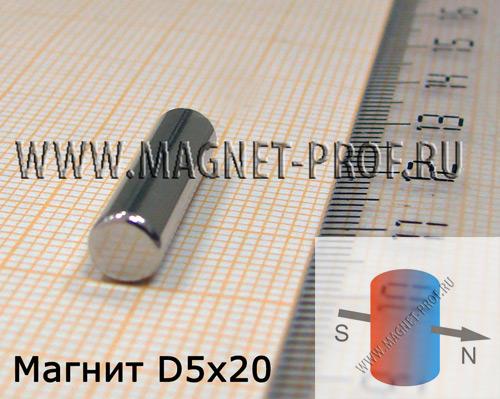 Неодимовый магнит диск  D5x20 мм., N35 (диа)