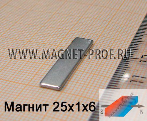 Неодимовый магнит пластина 25x1x6 мм., N33
