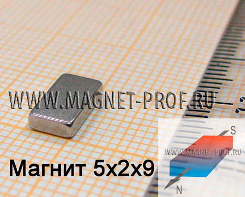 Неодимовый магнит пластина 5x2x9 мм., N33