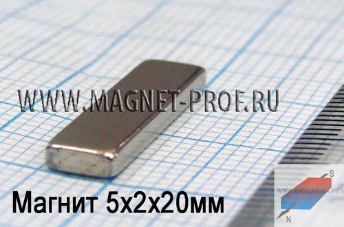 Неодимовый магнит пластина 5x2x20 мм., N52