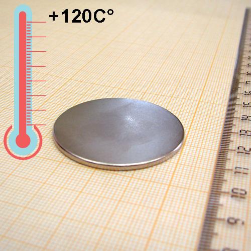Неодимовый магнит диск D40x2 мм., N35H